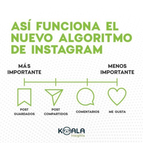 Algoritmo Instagram